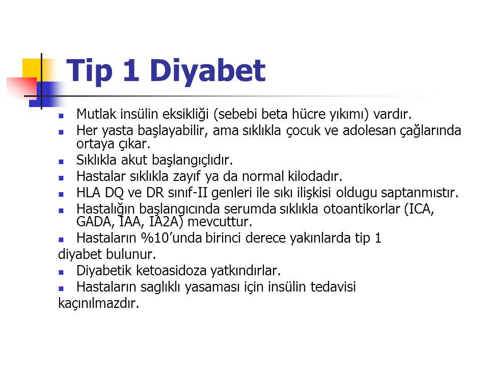 Tip 1 Diyabet Mutlak insülin eksikliği (sebebi beta hücre yıkımı) vardır.