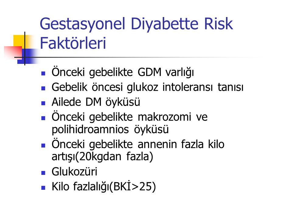 Gestasyonel Diyabette Risk Faktörleri Önceki gebelikte GDM varlığı Gebelik öncesi glukoz intoleransı tanısı Ailede DM öyküsü Önceki gebelikte makrozomi ve polihidroamnios öyküsü Önceki gebelikte annenin fazla kilo artışı(20kgdan fazla) Glukozüri Kilo fazlalığı(BKİ>25)