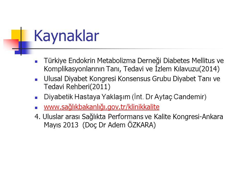 Kaynaklar Türkiye Endokrin Metabolizma Derneği Diabetes Mellitus ve Komplikasyonlarının Tanı, Tedavi ve İzlem Kılavuzu(2014) Ulusal Diyabet Kongresi K