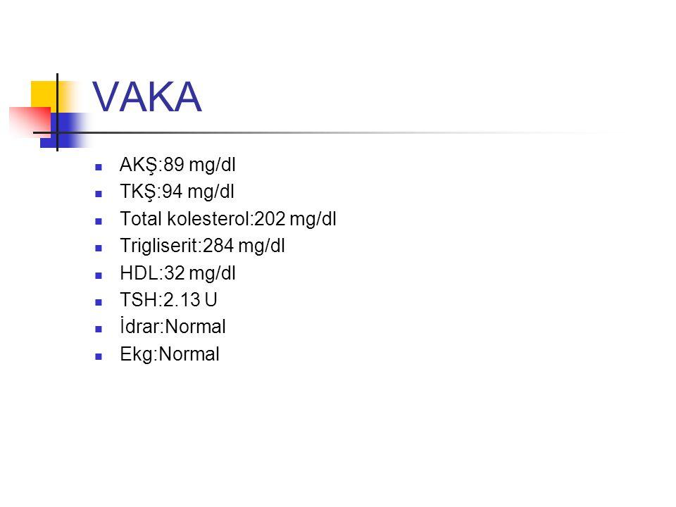 VAKA AKŞ:89 mg/dl TKŞ:94 mg/dl Total kolesterol:202 mg/dl Trigliserit:284 mg/dl HDL:32 mg/dl TSH:2.13 U İdrar:Normal Ekg:Normal