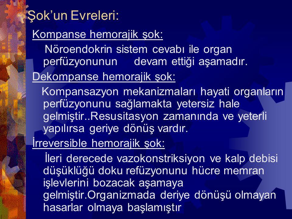 Şok'un Evreleri: Kompanse hemorajik şok: Nöroendokrin sistem cevabı ile organ perfüzyonunun devam ettiği aşamadır. Dekompanse hemorajik şok: Kompansaz