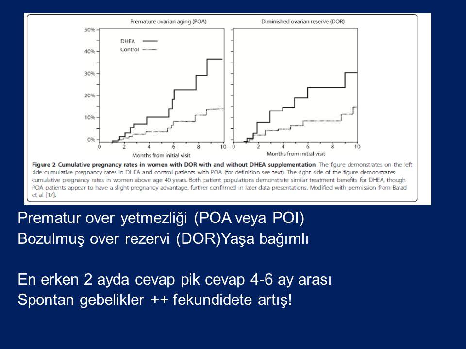 Prematur over yetmezliği (POA veya POI) Bozulmuş over rezervi (DOR)Yaşa bağımlı En erken 2 ayda cevap pik cevap 4-6 ay arası Spontan gebelikler ++ fek