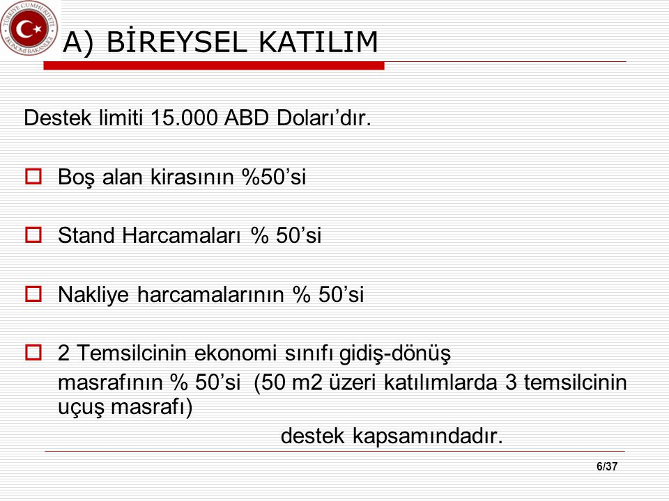 6/37 A) BİREYSEL KATILIM Destek limiti 15.000 ABD Doları'dır.