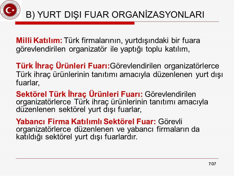 7/37 B) YURT DIŞI FUAR ORGANİZASYONLARI Milli Katılım: Türk firmalarının, yurtdışındaki bir fuara görevlendirilen organizatör ile yaptığı toplu katılım, Türk İhraç Ürünleri Fuarı:Görevlendirilen organizatörlerce Türk ihraç ürünlerinin tanıtımı amacıyla düzenlenen yurt dışı fuarlar, Sektörel Türk İhraç Ürünleri Fuarı: Görevlendirilen organizatörlerce Türk ihraç ürünlerinin tanıtımı amacıyla düzenlenen sektörel yurt dışı fuarlar, Yabancı Firma Katılımlı Sektörel Fuar: Görevli organizatörlerce düzenlenen ve yabancı firmaların da katıldığı sektörel yurt dışı fuarlardır.