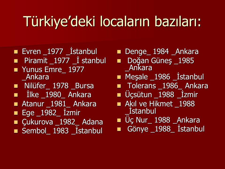 Loca (Mabet) nedir? Loca (Mabet) nedir? Büyük loca nedir? Büyük loca nedir? Türkiye'deki localar Türkiye'deki localar Kadınlar locaya nasıl girer? Kad