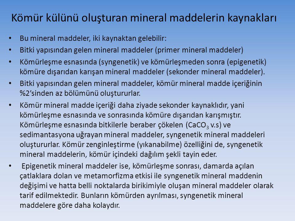Kömür külünü oluşturan mineral maddelerin kaynakları Bu mineral maddeler, iki kaynaktan gelebilir: Bitki yapısından gelen mineral maddeler (primer min