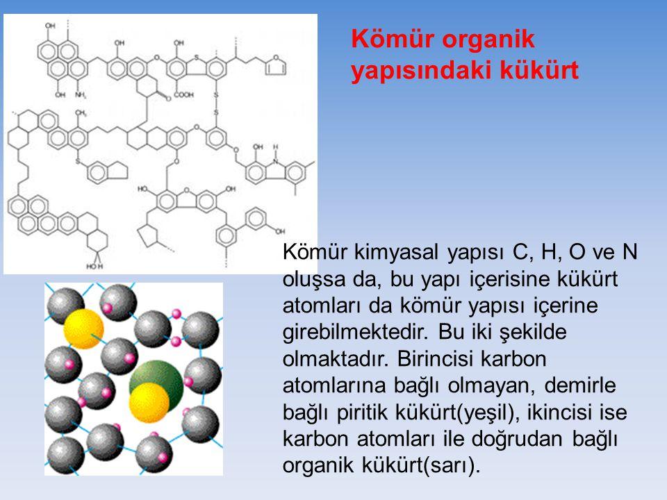 Kömür organik yapısındaki kükürt Kömür kimyasal yapısı C, H, O ve N oluşsa da, bu yapı içerisine kükürt atomları da kömür yapısı içerine girebilmekted