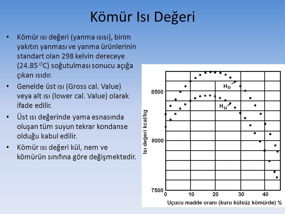 Kömür Isı Değeri Kömür ısı değeri (yanma ısısı), birim yakıtın yanması ve yanma ürünlerinin standart olan 298 kelvin dereceye (24.85 O C) soğutulması