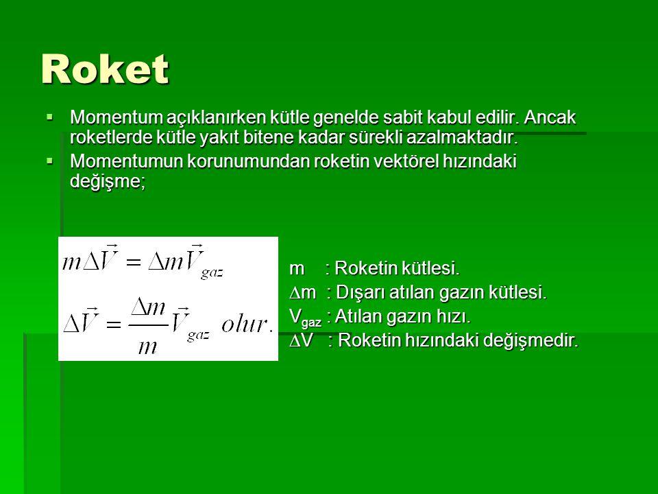 Roket  Momentum açıklanırken kütle genelde sabit kabul edilir. Ancak roketlerde kütle yakıt bitene kadar sürekli azalmaktadır.  Momentumun korunumun