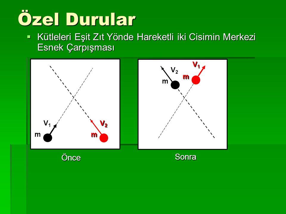 Özel Durular  Kütleleri Eşit Zıt Yönde Hareketli iki Cisimin Merkezi Esnek Çarpışması Önce Sonra m m V1V1V1V1 V2V2V2V2 m V1V1V1V1 V2V2V2V2 m