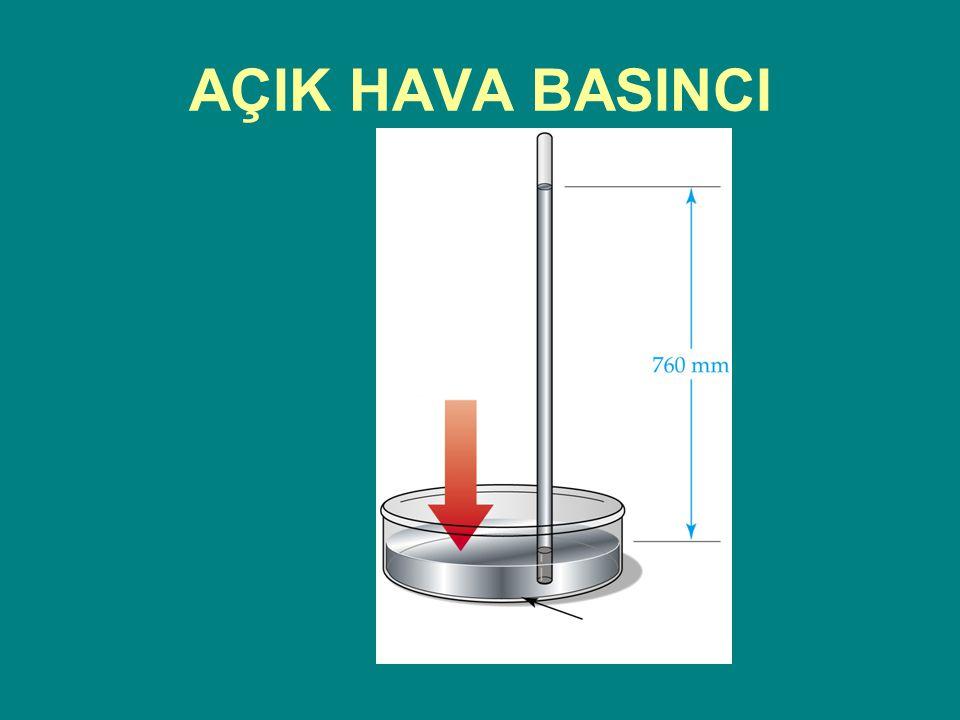 GAZ YASALARI Boyle – Mariotte Yasası : Hacim ve basınç ilişkisi Charles Yasası : Hacim ve sıcaklık ilişkisi Avogadro Yasası : Hacim ve miktar ilişkisi