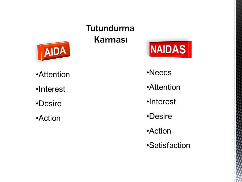 Attention Interest Desire Action Needs Attention Interest Desire Action Satisfaction