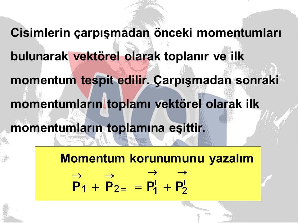 Cisimlerin çarpışmadan önceki momentumları bulunarak vektörel olarak toplanır ve ilk momentum tespit edilir. Çarpışmadan sonraki momentumların toplamı