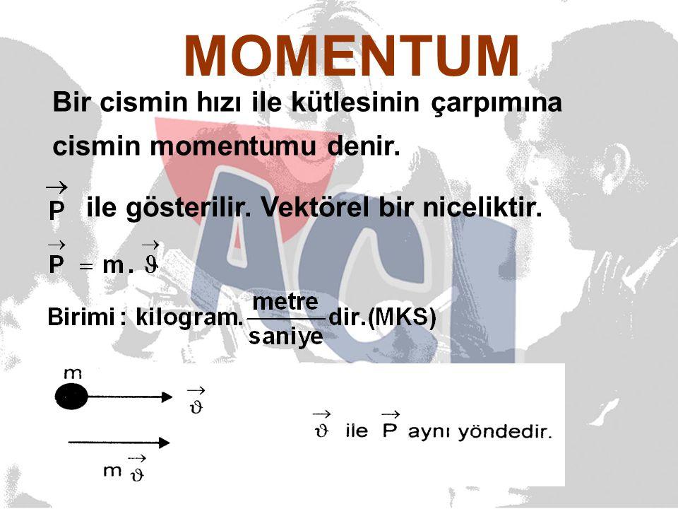 ile gösterilir. Vektörel bir niceliktir. MOMENTUM Bir cismin hızı ile kütlesinin çarpımına cismin momentumu denir.