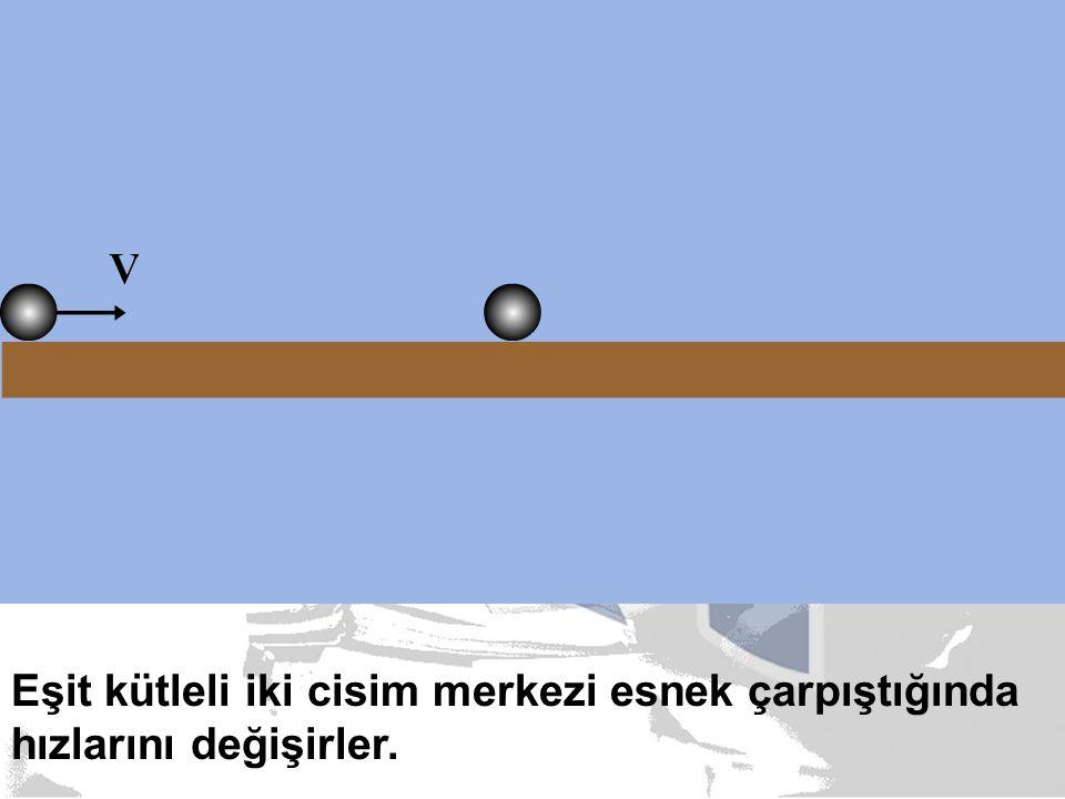 Eşit kütleli iki cisim merkezi esnek çarpıştığında hızlarını değişirler.