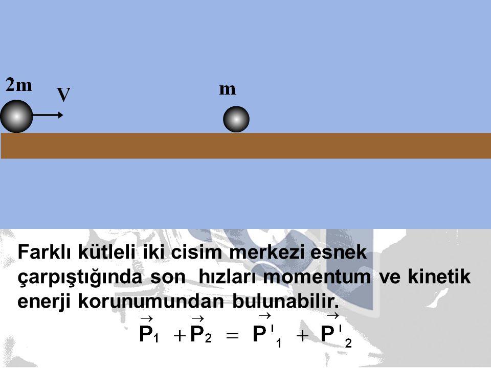 Farklı kütleli iki cisim merkezi esnek çarpıştığında son hızları momentum ve kinetik enerji korunumundan bulunabilir.