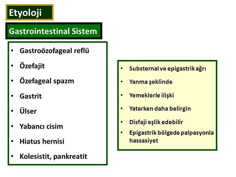 Gastroözofageal reflü Özefajit Özefageal spazm Gastrit Ülser Yabancı cisim Hiatus hernisi Kolesistit, pankreatit Etyoloji Gastrointestinal Sistem Substernal ve epigastrik ağrı Yanma şeklinde Yemeklerle ilişki Yatarken daha belirgin Disfaji eşlik edebilir Epigastrik bölgede palpasyonla hassasiyet