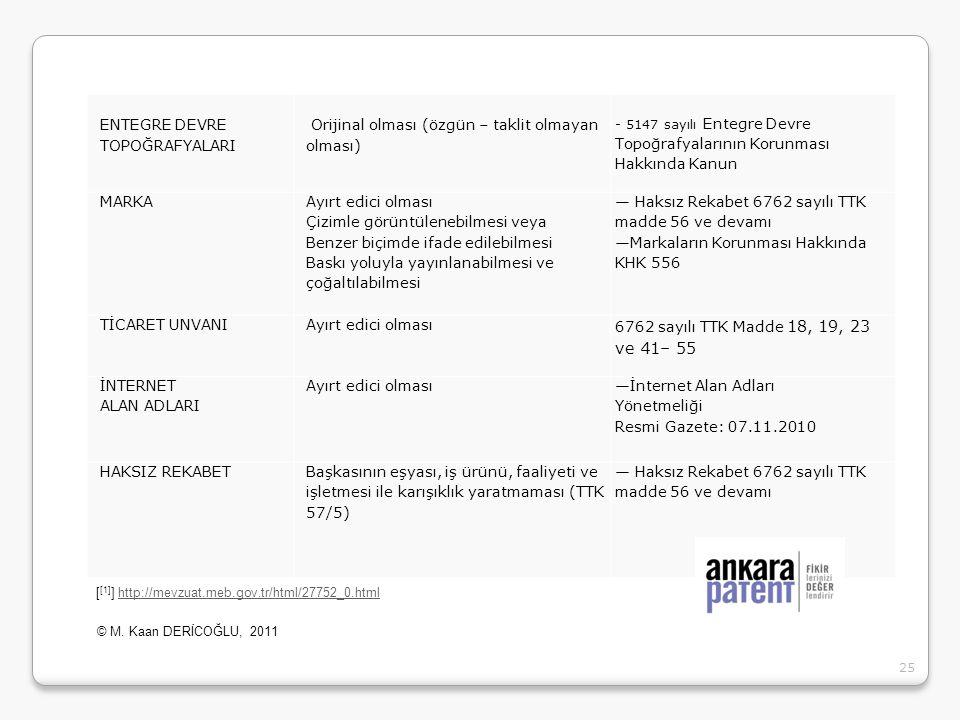 25 ENTEGRE DEVRE TOPOĞRAFYALARI Orijinal olması (özgün – taklit olmayan olması) - 5147 sayılı Entegre Devre Topoğrafyalarının Korunması Hakkında Kanun