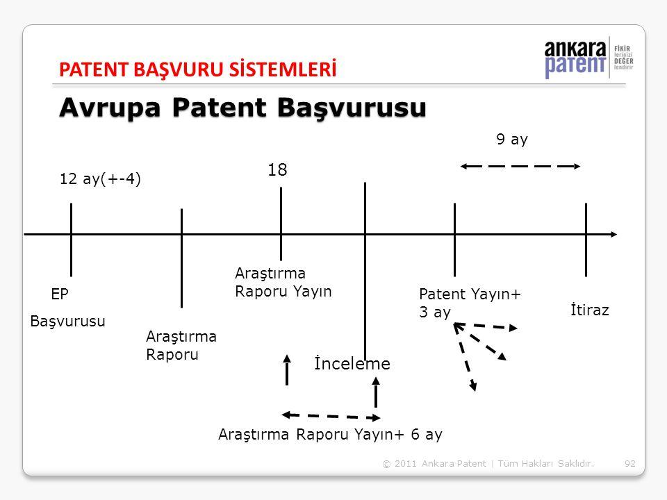 Avrupa Patent Başvurusu 18 EP Başvurusu Araştırma Raporu Araştırma Raporu Yayın Patent Yayın+ 3 ay İtiraz İnceleme Araştırma Raporu Yayın+ 6 ay 12 ay(