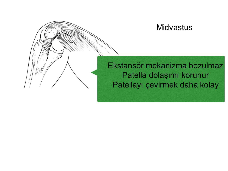 Midvastus Ekstansör mekanizma bozulmaz Patella dolaşımı korunur Patellayı çevirmek daha kolay