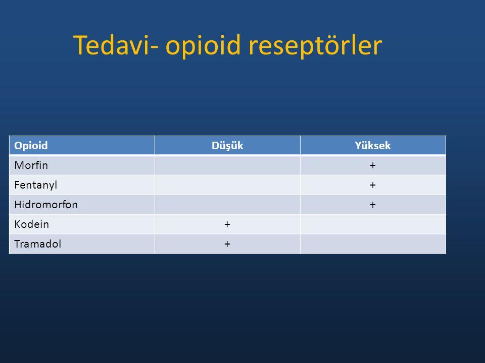 OpioidDüşükYüksek Morfin+ Fentanyl+ Hidromorfon+ Kodein+ Tramadol+ Tedavi- opioid reseptörler