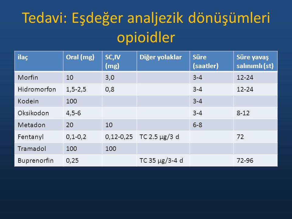 Tedavi: Eşdeğer analjezik dönüşümleri opioidler ilaçOral (mg)SC,IV (mg) Diğer yolaklarSüre (saatler) Süre yavaş salınımlı (st) Morfin103,03-412-24 Hidromorfon1,5-2,50,83-412-24 Kodein1003-4 Oksikodon4,5-63-48-12 Metadon20106-8 Fentanyl0,1-0,20,12-0,25TC 2.5 μg/3 d72 Tramadol100 Buprenorfin0,25TC 35 μg/3-4 d72-96
