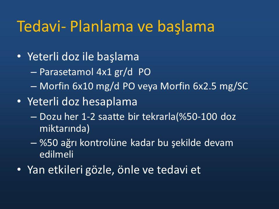 Tedavi- Planlama ve başlama Yeterli doz ile başlama – Parasetamol 4x1 gr/d PO – Morfin 6x10 mg/d PO veya Morfin 6x2.5 mg/SC Yeterli doz hesaplama – Do