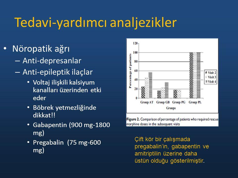 Nöropatik ağrı – Anti-depresanlar – Anti-epileptik ilaçlar Voltaj ilişkili kalsiyum kanalları üzerinden etki eder Böbrek yetmezliğinde dikkat!.