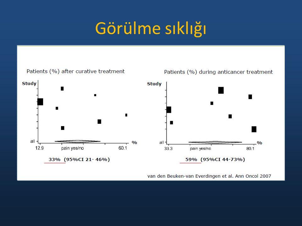 Tedavi- Planlama ve başlama Yeterli doz ile başlama – Parasetamol 4x1 gr/d PO – Morfin 6x10 mg/d PO veya Morfin 6x2.5 mg/SC Yeterli doz hesaplama – Dozu her 1-2 saatte bir tekrarla(%50-100 doz miktarında) – %50 ağrı kontrolüne kadar bu şekilde devam edilmeli Yan etkileri gözle, önle ve tedavi et