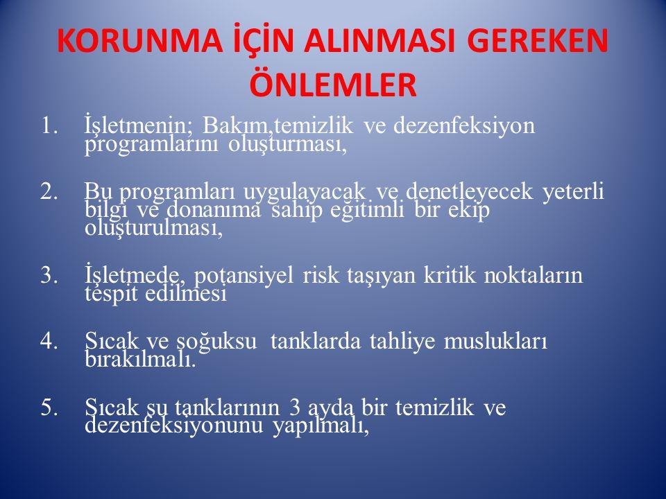 KORUNMA İÇİN ALINMASI GEREKEN ÖNLEMLER 6.