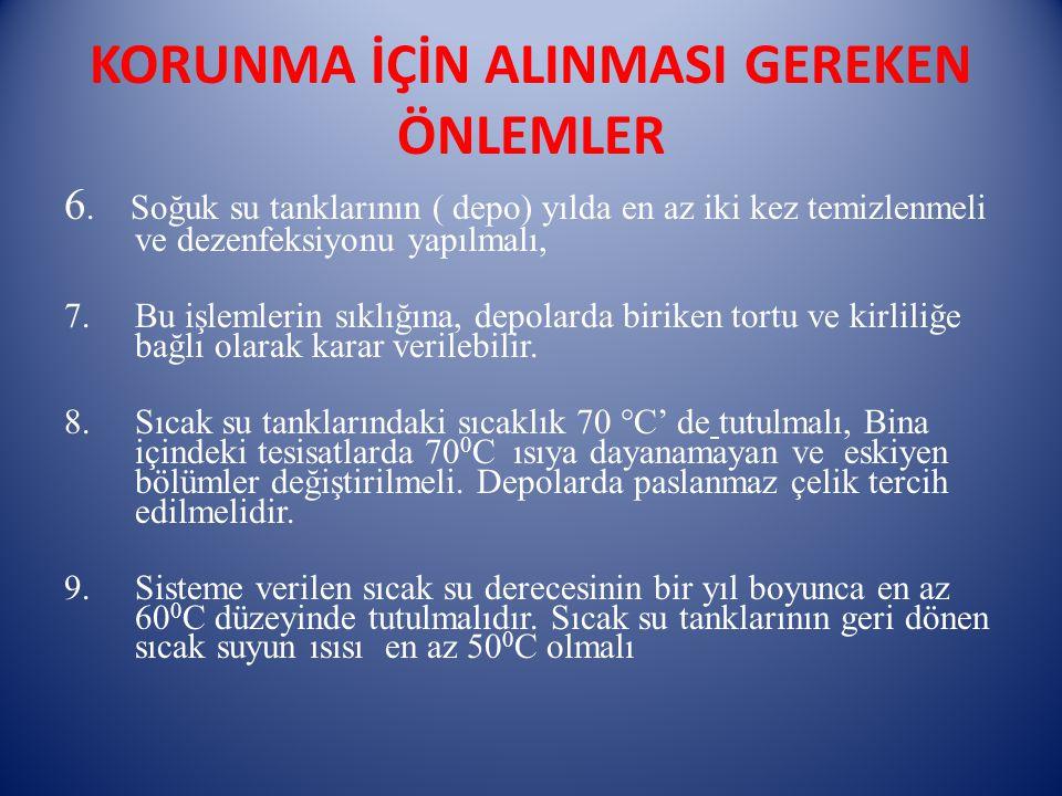 KORUNMA İÇİN ALINMASI GEREKEN ÖNLEMLER 10.
