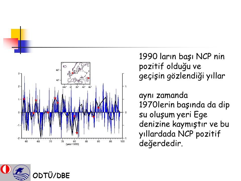 1990 ların başı NCP nin pozitif olduğu ve geçişin gözlendiği yıllar aynı zamanda 1970lerin başında da dip su oluşum yeri Ege denizine kaymıştır ve bu yıllardada NCP pozitif değerdedir.