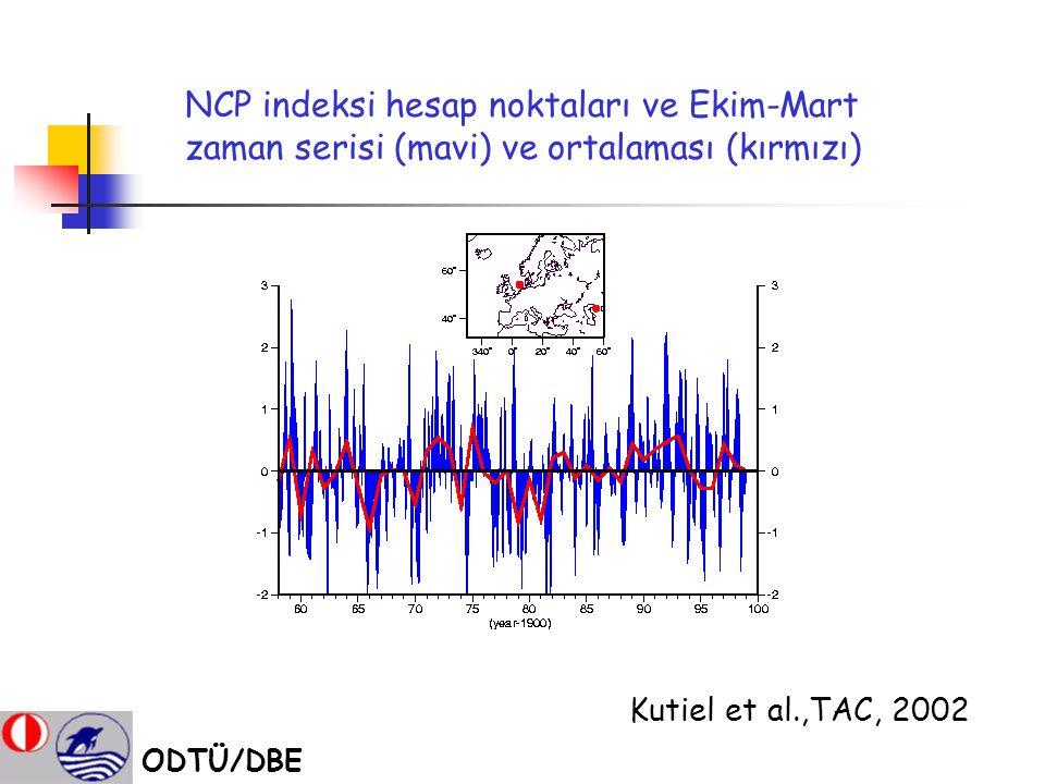 NCP indeksi hesap noktaları ve Ekim-Mart zaman serisi (mavi) ve ortalaması (kırmızı) Kutiel et al.,TAC, 2002 ODTÜ/DBE