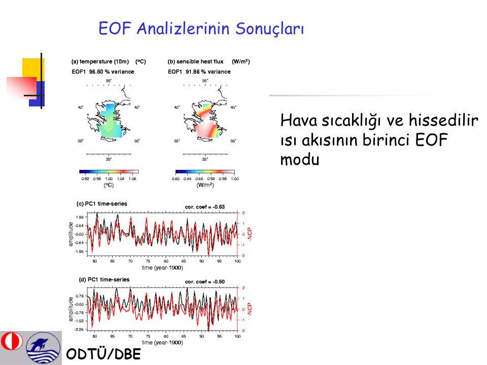 EOF Analizlerinin Sonuçları Hava sıcaklığı ve hissedilir ısı akısının birinci EOF modu ODTÜ/DBE
