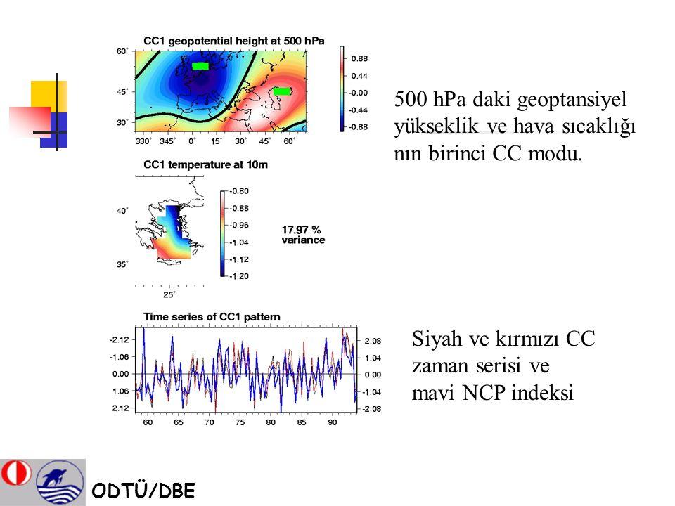 500 hPa daki geoptansiyel yükseklik ve hava sıcaklığı nın birinci CC modu. Siyah ve kırmızı CC zaman serisi ve mavi NCP indeksi ODTÜ/DBE
