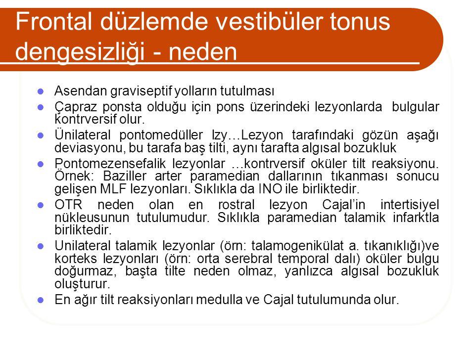 Frontal düzlemde vestibüler tonus dengesizliği - neden Asendan graviseptif yolların tutulması Çapraz ponsta olduğu için pons üzerindeki lezyonlarda bu