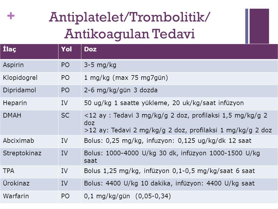 + Antiplatelet/Trombolitik/ Antikoagulan Tedavi İlaçYolDoz AspirinPO3-5 mg/kg KlopidogrelPO1 mg/kg (max 75 mg7gün) DipridamolPO2-6 mg/kg/gün 3 dozda HeparinIV50 ug/kg 1 saatte yükleme, 20 uk/kg/saat infüzyon DMAHSC<12 ay : Tedavi 3 mg/kg/g 2 doz, profilaksi 1,5 mg/kg/g 2 doz >12 ay: Tedavi 2 mg/kg/g 2 doz, profilaksi 1 mg/kg/g 2 doz AbciximabIVBolus: 0,25 mg/kg, infuzyon: 0,125 ug/kg/dk 12 saat StreptokinazIVBolus: 1000-4000 U/kg 30 dk, infüzyon 1000-1500 U/kg saat TPAIVBolus 1,25 mg/kg, infüzyon 0,1-0,5 mg/kg/saat 6 saat ÜrokinazIVBolus: 4400 U/kg 10 dakika, infüzyon: 4400 U/kg saat WarfarinPO0,1 mg/kg/gün (0,05-0,34)