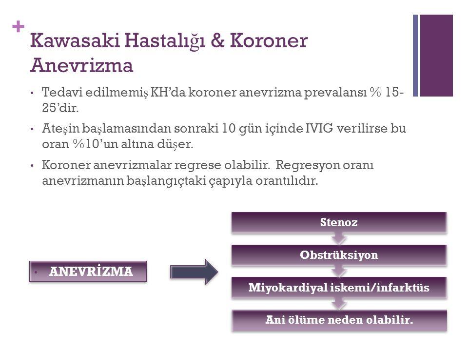 + Kawasaki Hastalı ğ ı & Koroner Anevrizma Tedavi edilmemi ş KH'da koroner anevrizma prevalansı % 15- 25'dir. Ate ş in ba ş lamasından sonraki 10 gün