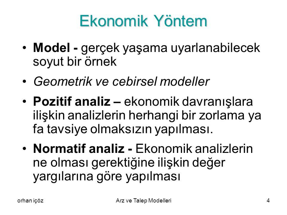 orhan içözArz ve Talep Modelleri4 Ekonomik Yöntem Model - gerçek yaşama uyarlanabilecek soyut bir örnek Geometrik ve cebirsel modeller Pozitif analiz – ekonomik davranışlara ilişkin analizlerin herhangi bir zorlama ya fa tavsiye olmaksızın yapılması.