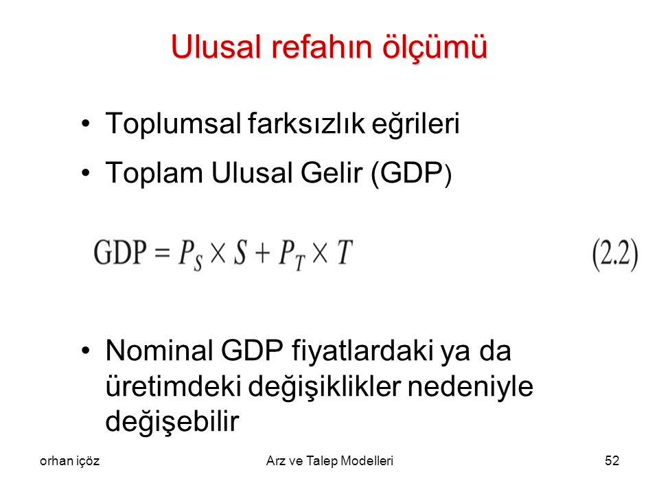 orhan içözArz ve Talep Modelleri52 Ulusal refahın ölçümü Toplumsal farksızlık eğrileri Toplam Ulusal Gelir (GDP ) Nominal GDP fiyatlardaki ya da üretimdeki değişiklikler nedeniyle değişebilir