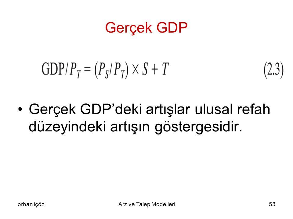 orhan içözArz ve Talep Modelleri53 Gerçek GDP Gerçek GDP'deki artışlar ulusal refah düzeyindeki artışın göstergesidir.
