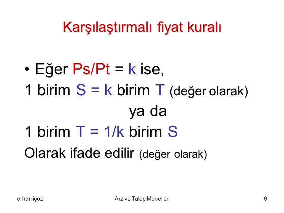 orhan içözArz ve Talep Modelleri9 Karşılaştırmalı fiyat kuralı Eğer Ps/Pt = k ise, 1 birim S = k birim T (değer olarak) ya da 1 birim T = 1/k birim S Olarak ifade edilir (değer olarak)