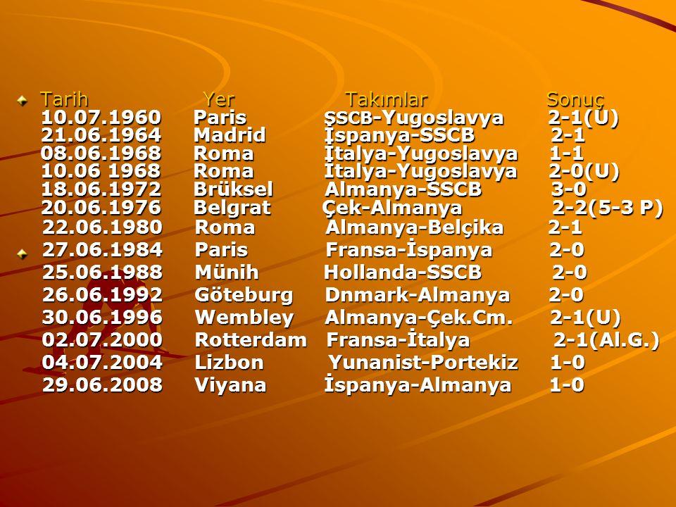 Tarih Yer Takımlar Sonuç 10.07.1960 Paris SSCB -Yugoslavya 2-1(U) 21.06.1964 Madrid İspanya-SSCB 2-1 08.06.1968 Roma İtalya-Yugoslavya 1-1 10.06 1968 Roma İtalya-Yugoslavya 2-0(U) 18.06.1972 Brüksel Almanya-SSCB 3-0 20.06.1976 Belgrat Çek-Almanya 2-2(5-3 P) 22.06.1980 Roma Almanya-Belçika 2-1 27.06.1984 Paris Fransa-İspanya 2-0 25.06.1988 Münih Hollanda-SSCB 2-0 26.06.1992 Göteburg Dnmark-Almanya 2-0 30.06.1996 Wembley Almanya-Çek.Cm.
