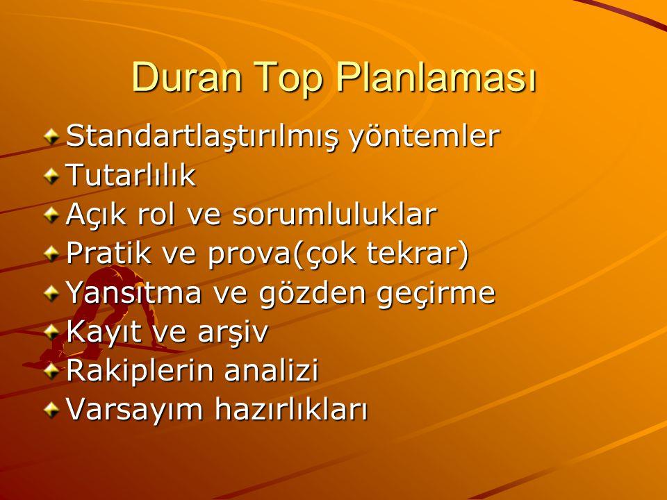 Duran Top Planlaması Standartlaştırılmış yöntemler Tutarlılık Açık rol ve sorumluluklar Pratik ve prova(çok tekrar) Yansıtma ve gözden geçirme Kayıt ve arşiv Rakiplerin analizi Varsayım hazırlıkları