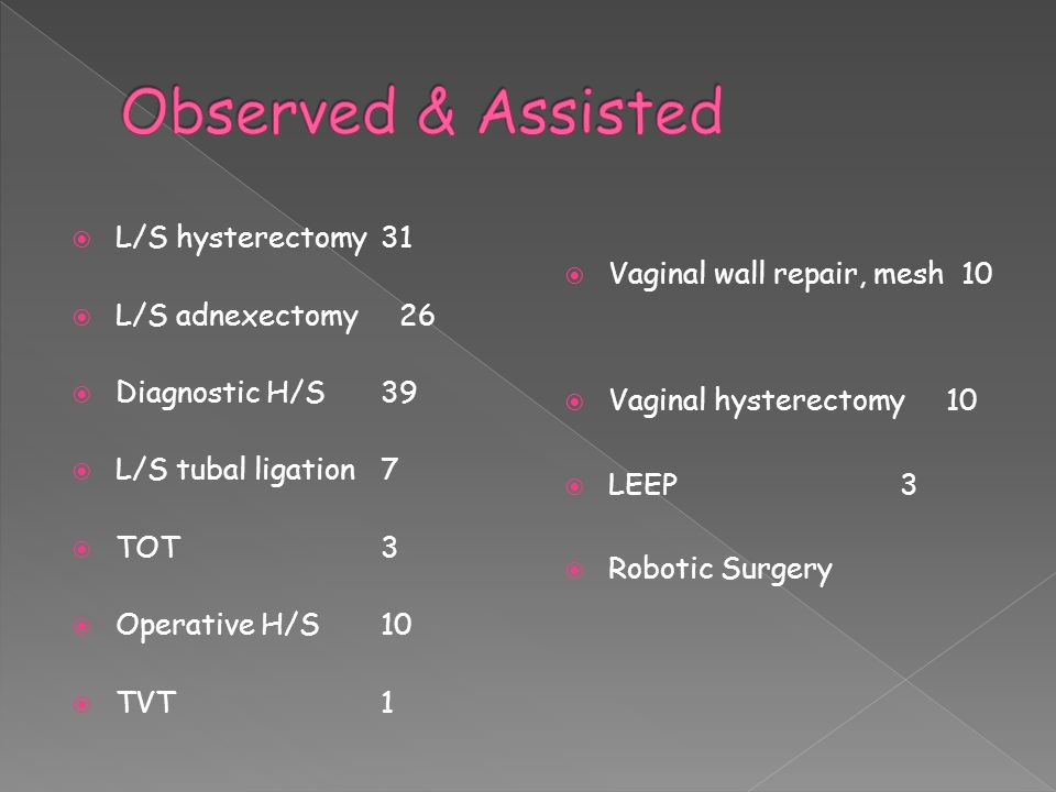  L/S hysterectomy 31  L/S adnexectomy 26  Diagnostic H/S 39  L/S tubal ligation 7  TOT 3  Operative H/S 10  TVT1  Vaginal wall repair, mesh 10  Vaginal hysterectomy 10  LEEP 3  Robotic Surgery