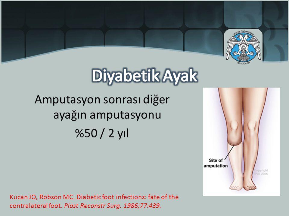 Amputasyon sonrası diğer ayağın amputasyonu %50 / 2 yıl Kucan JO, Robson MC. Diabetic foot infections: fate of the contralateral foot. Plast Reconstr