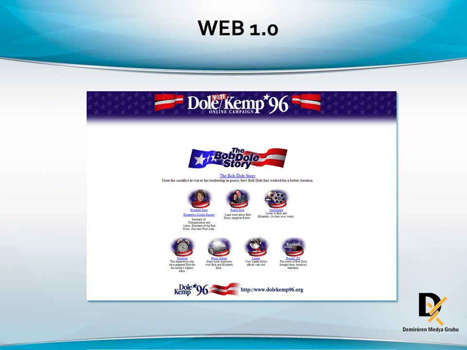 TTNet – Fiber Kampanyası Uygulamanın Türü: Sabit Uygulamanın Yeri: Milliyet.com.tr / Anasayfa Uygulama Detayı: Branding sağ alandan tetiklenerek açılır - Yayınlanan Rich Media Örneklerimiz - Demo Link için Tıklayınız Demo Link için Tıklayınız Demo Link için Tıklayınız Demo Link için Tıklayınız