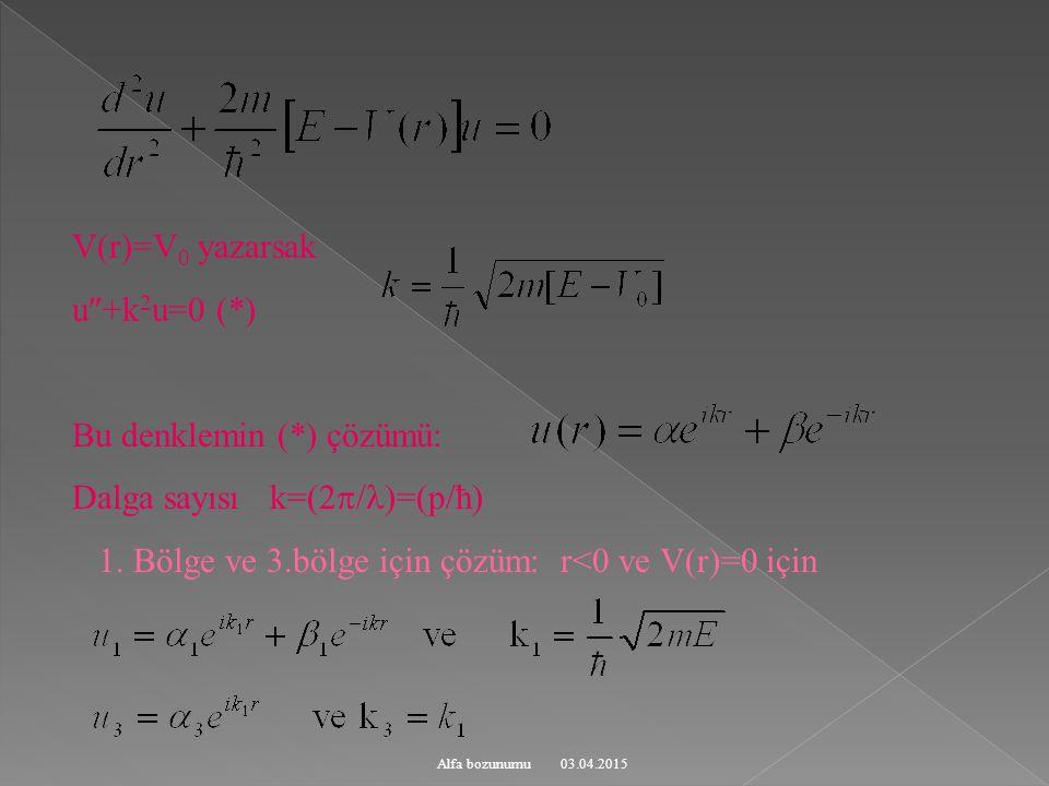 03.04.2015Alfa bozunumu V(r)=V 0 yazarsak u  +k 2 u=0 (*) Bu denklemin (*) çözümü: Dalga sayısı k=(2  / )=(p/ħ) 1.