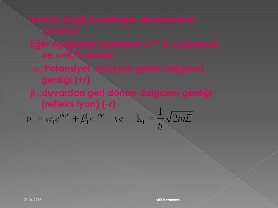 Zaman bağlı Scrödinger denkleminin çözümü: Eğer aşağıdaki denklemi e -ikr le çarparsak ve  =E/ħ alırsak  1 :Potansiyel bariyere gelen dalganın genliği (+r)  1 :duvardan geri dönen dalganın genliği (refleks iyon) (-r) 03.04.2015Alfa bozunumu