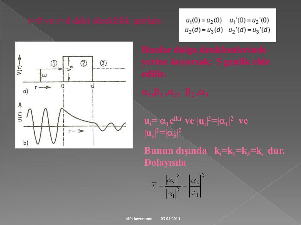 03.04.2015Alfa bozunumu r=0 ve r=d deki süreklilik şartları: u i =  1 e ikr ve |u i | 2 =|  1 | 2 ve |u s | 2 =|  3 | 2 Bunun dışında k i =k 1 =k 3 =k s dur.